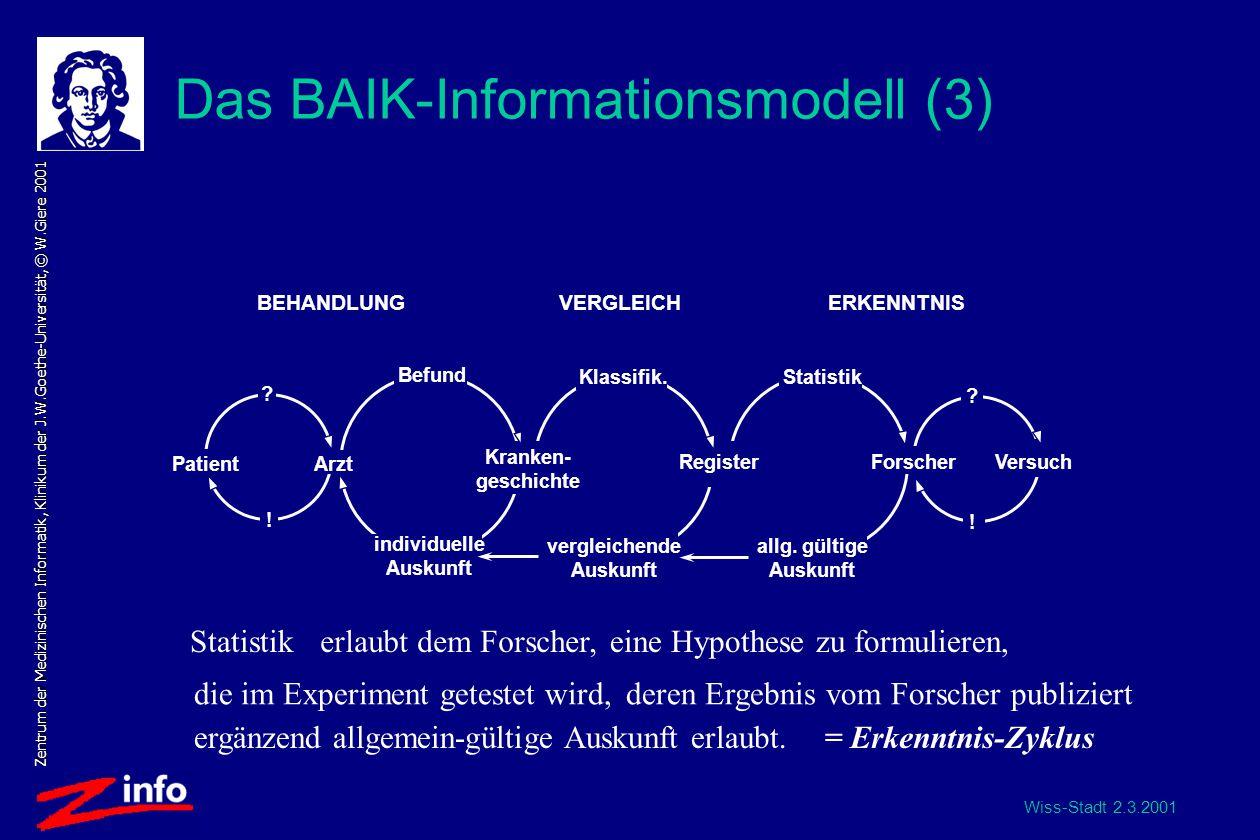 Wiss-Stadt 2.3.2001 Zentrum der Medizinischen Informatik, Klinikum der J.W.Goethe-Universität, © W.Giere 2001 Das BAIK-Informationsmodell (3) allg.