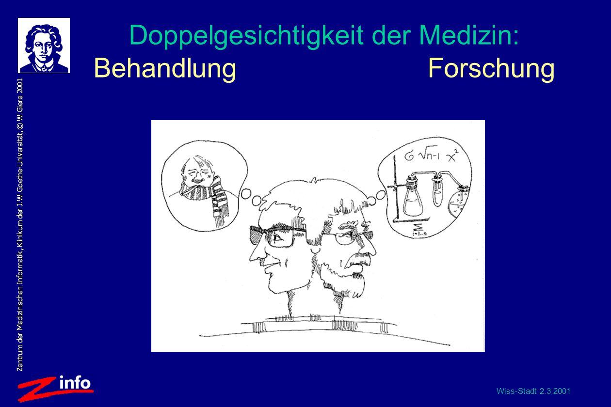 Wiss-Stadt 2.3.2001 Zentrum der Medizinischen Informatik, Klinikum der J.W.Goethe-Universität, © W.Giere 2001 Doppelgesichtigkeit der Medizin: Behandlung Forschung