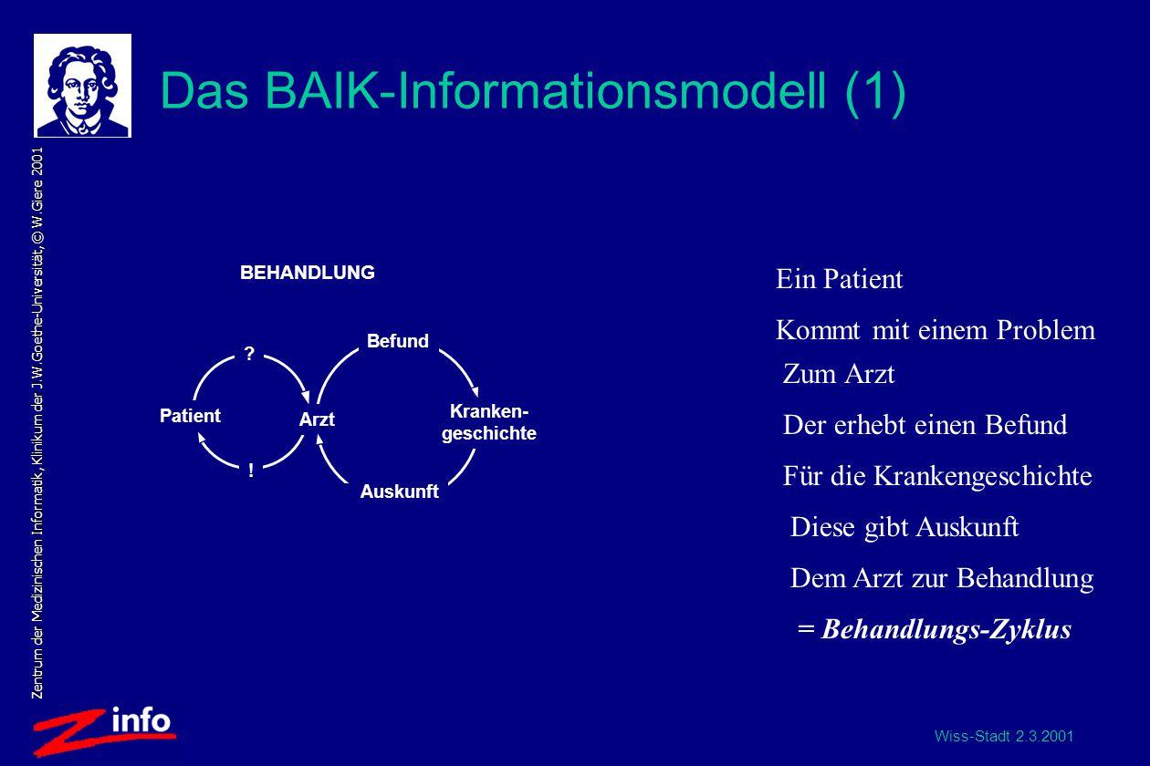 Wiss-Stadt 2.3.2001 Zentrum der Medizinischen Informatik, Klinikum der J.W.Goethe-Universität, © W.Giere 2001 Das BAIK-Informationsmodell (1) Arzt Auskunft Kranken- geschichte Befund Patient .