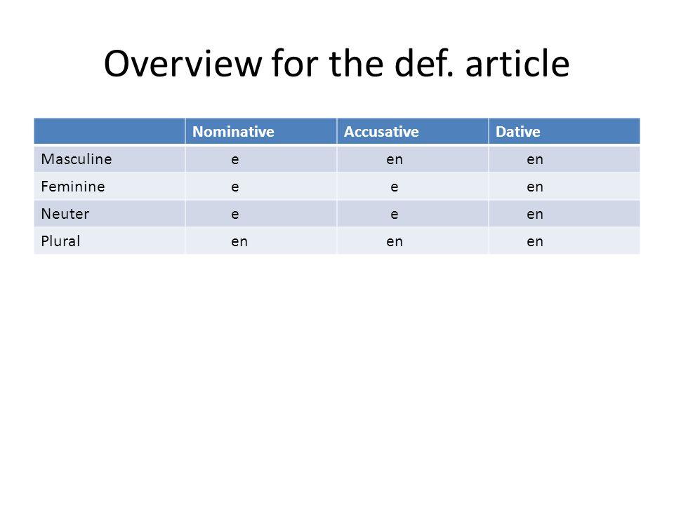 Overview for the def. article NominativeAccusativeDative Masculine e en Feminine e e en Neuter e e en Plural en