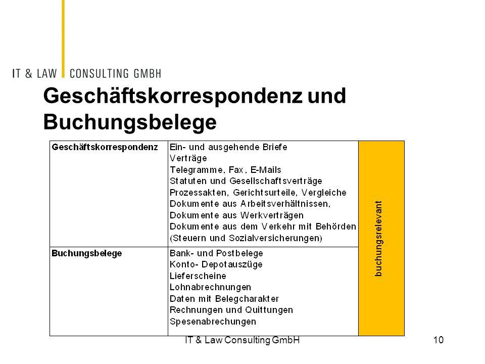 Geschäftskorrespondenz und Buchungsbelege 10IT & Law Consulting GmbH
