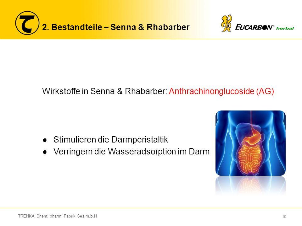 10 TRENKA Chem. pharm. Fabrik Ges.m.b.H 2. Bestandteile – Senna & Rhabarber Wirkstoffe in Senna & Rhabarber: Anthrachinonglucoside (AG) ●Stimulieren d