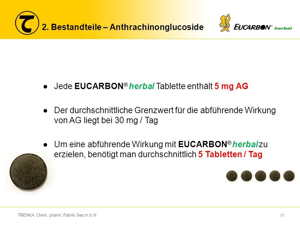 11 TRENKA Chem. pharm. Fabrik Ges.m.b.H 2. Bestandteile – Anthrachinonglucoside ●Jede EUCARBON ® herbal Tablette enthält 5 mg AG ●Der durchschnittlich