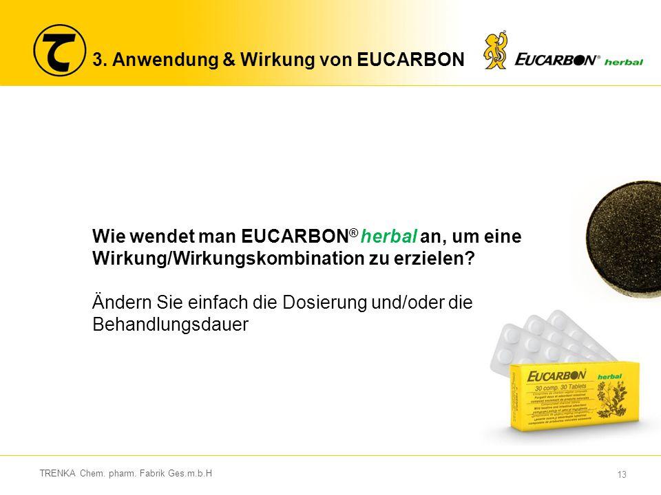13 TRENKA Chem. pharm. Fabrik Ges.m.b.H 3. Anwendung & Wirkung von EUCARBON Wie wendet man EUCARBON ® herbal an, um eine Wirkung/Wirkungskombination z