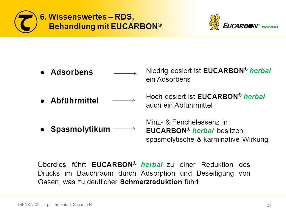 24 TRENKA Chem. pharm. Fabrik Ges.m.b.H 6. Wissenswertes – RDS, Behandlung mit EUCARBON ® ●Adsorbens ●Abführmittel ●Spasmolytikum Niedrig dosiert ist