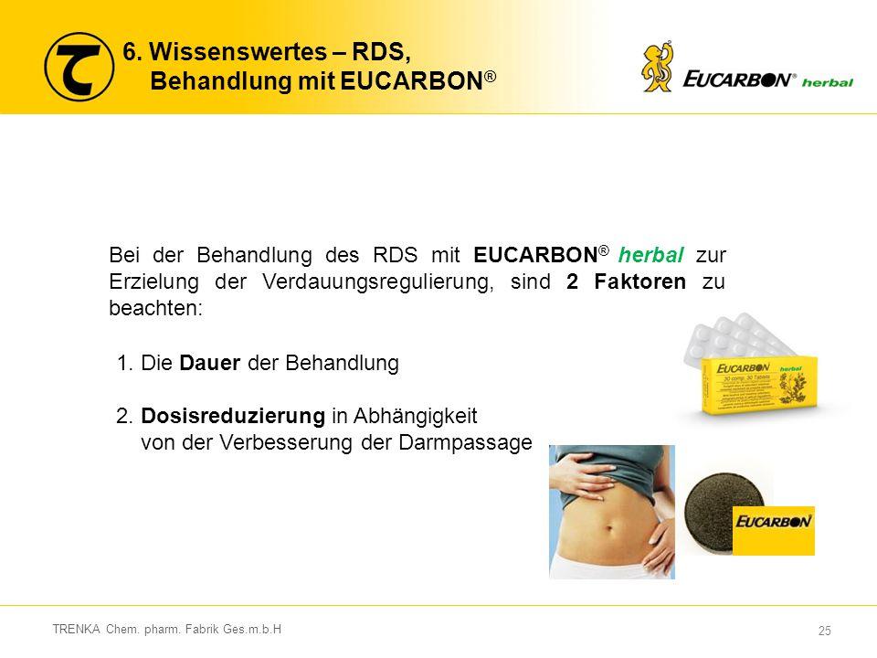 25 TRENKA Chem. pharm. Fabrik Ges.m.b.H 6. Wissenswertes – RDS, Behandlung mit EUCARBON ® 1. Die Dauer der Behandlung 2. Dosisreduzierung in Abhängigk