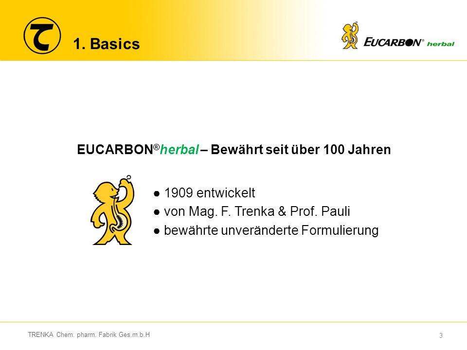 3 1. Basics ● 1909 entwickelt ● von Mag. F. Trenka & Prof. Pauli ● bewährte unveränderte Formulierung TRENKA Chem. pharm. Fabrik Ges.m.b.H EUCARBON ®