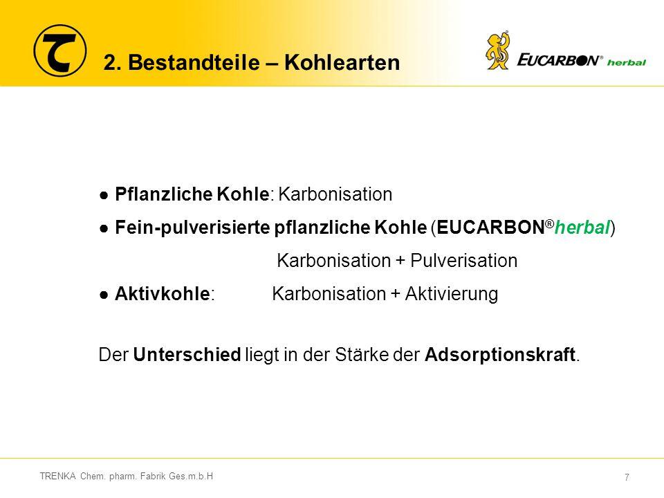 18 TRENKA Chem.pharm. Fabrik Ges.m.b.H 5. FAQ Warum sorgt EUCARBON ® herbal für weichen Stuhl.
