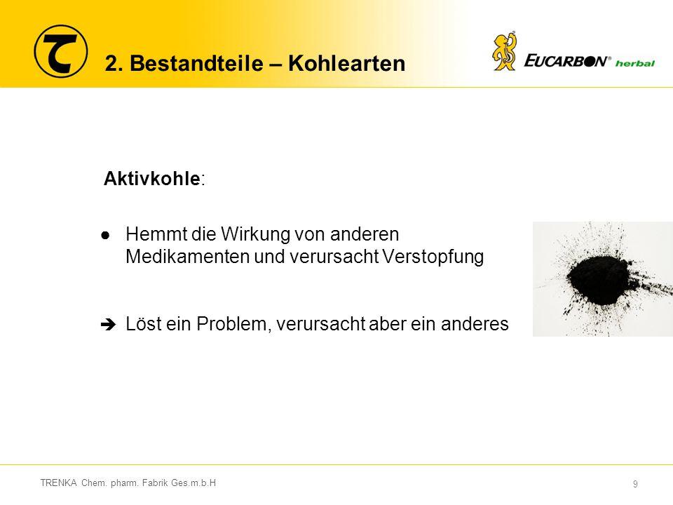 30 TRENKA Chem.pharm. Fabrik Ges.m.b.H 7.
