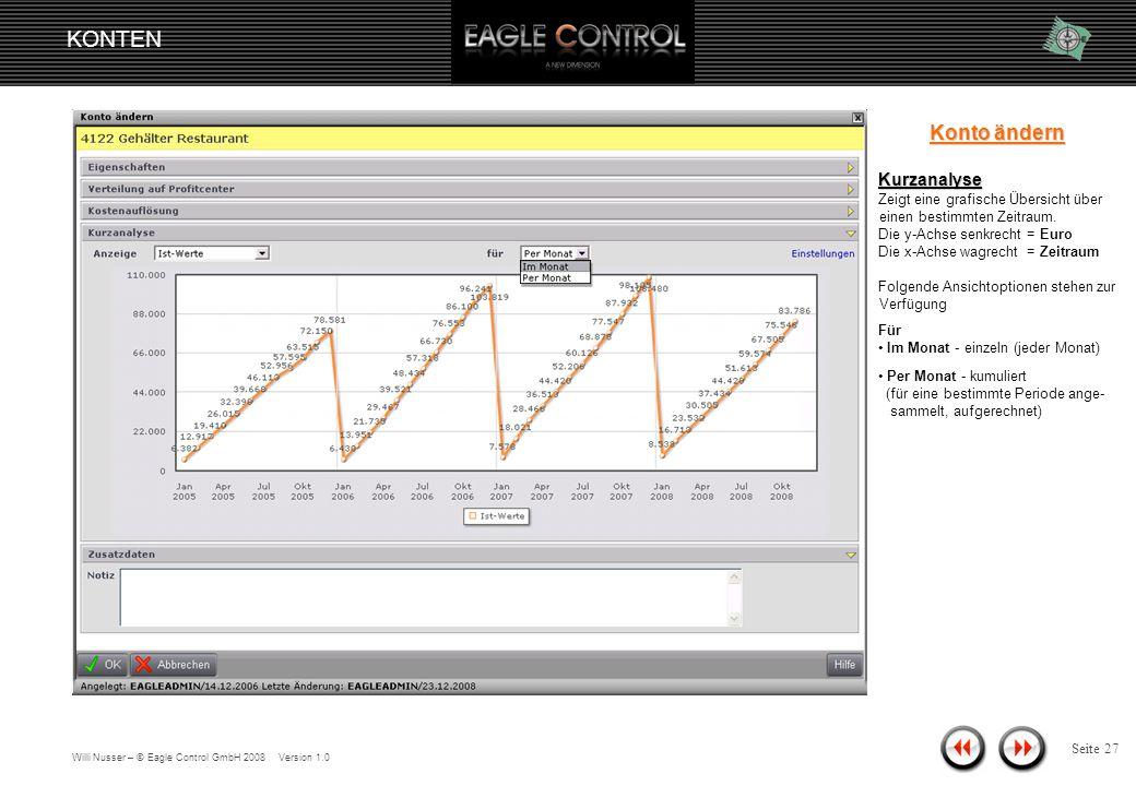 """Willi Nusser – © Eagle Control GmbH 2008 Version 1.0 KONTEN Seite 26 Konto ändern Kostenauflösung Eigene Kostenauflösung für Profitcenter verwenden (manuell) Im Unterschied zur """"Kostenauflösung für Profitcenter von Konto , können Sie eine Kostenauflösung für jedes Profitcenter individuell anwenden."""