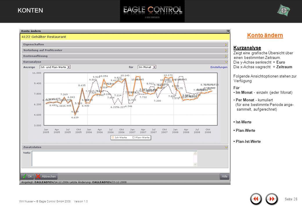 Willi Nusser – © Eagle Control GmbH 2008 Version 1.0 KONTEN Seite 27 Konto ändern Kurzanalyse Zeigt eine grafische Übersicht über einen bestimmten Zeitraum.