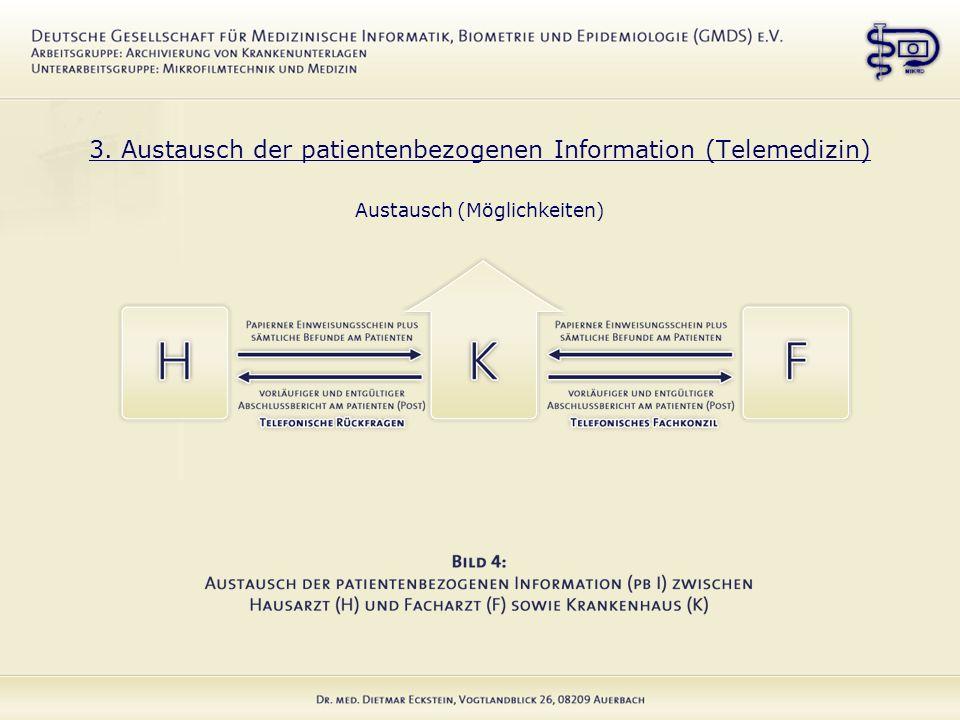 3. Austausch der patientenbezogenen Information (Telemedizin) Austausch (Möglichkeiten)