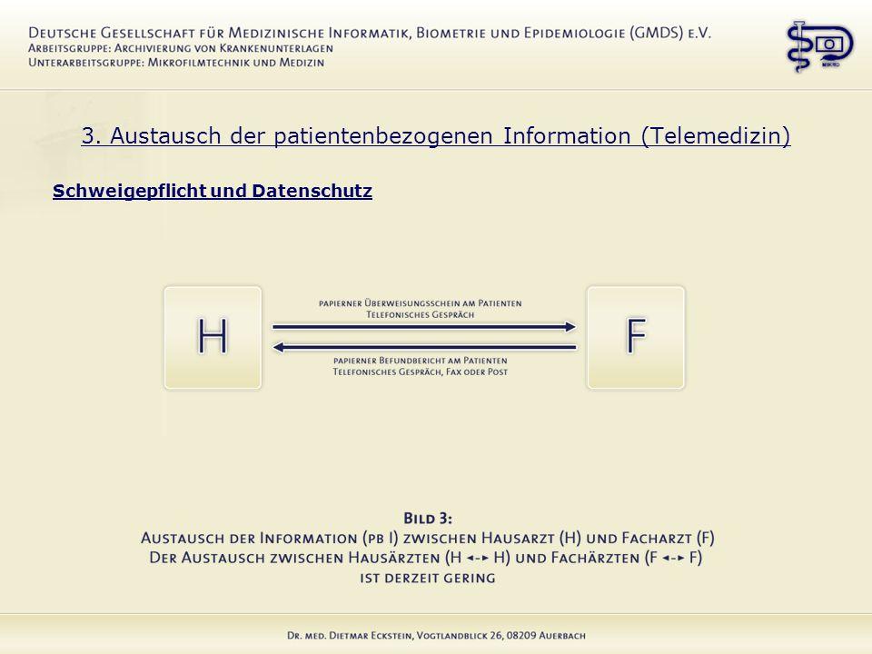3. Austausch der patientenbezogenen Information (Telemedizin) Schweigepflicht und Datenschutz