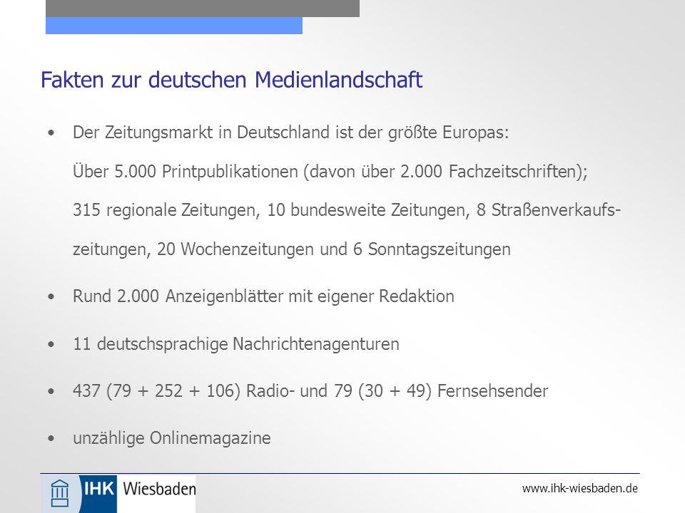www.ihk-wiesbaden.de Fakten zur deutschen Medienlandschaft Der Zeitungsmarkt in Deutschland ist der größte Europas: Über 5.000 Printpublikationen (davon über 2.000 Fachzeitschriften); 315 regionale Zeitungen, 10 bundesweite Zeitungen, 8 Straßenverkaufs- zeitungen, 20 Wochenzeitungen und 6 Sonntagszeitungen Rund 2.000 Anzeigenblätter mit eigener Redaktion 11 deutschsprachige Nachrichtenagenturen 437 (79 + 252 + 106) Radio- und 79 (30 + 49) Fernsehsender unzählige Onlinemagazine
