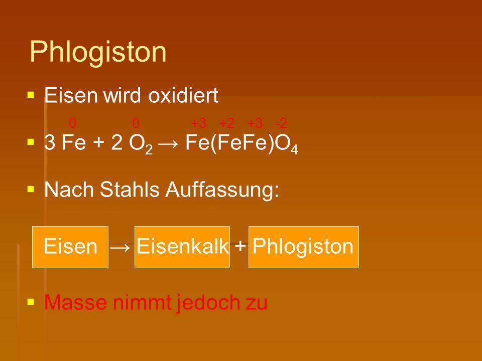Phlogiston   Eisen wird oxidiert 0 0 +3 +2 +3 -2   3 Fe + 2 O 2 → Fe(FeFe)O 4   Nach Stahls Auffassung: Eisen → Eisenkalk + Phlogiston   Masse