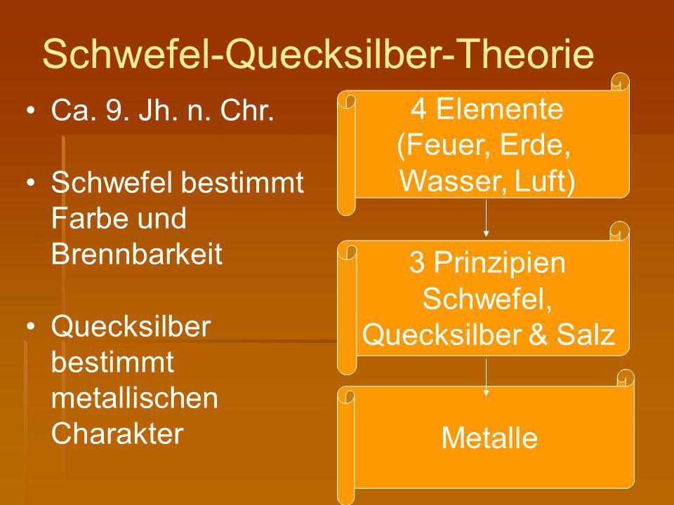 Schwefel-Quecksilber-Theorie 4 Elemente (Feuer, Erde, Wasser, Luft) 3 Prinzipien Schwefel, Quecksilber & Salz Metalle Ca. 9. Jh. n. Chr. Schwefel best