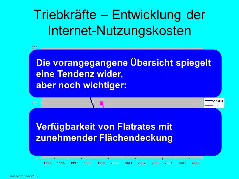 Triebkräfte – Entwicklung der Internet-Nutzungskosten Die vorangegangene Übersicht spiegelt eine Tendenz wider, aber noch wichtiger: Verfügbarkeit von Flatrates mit zunehmender Flächendeckung © Joachim Körner 2012