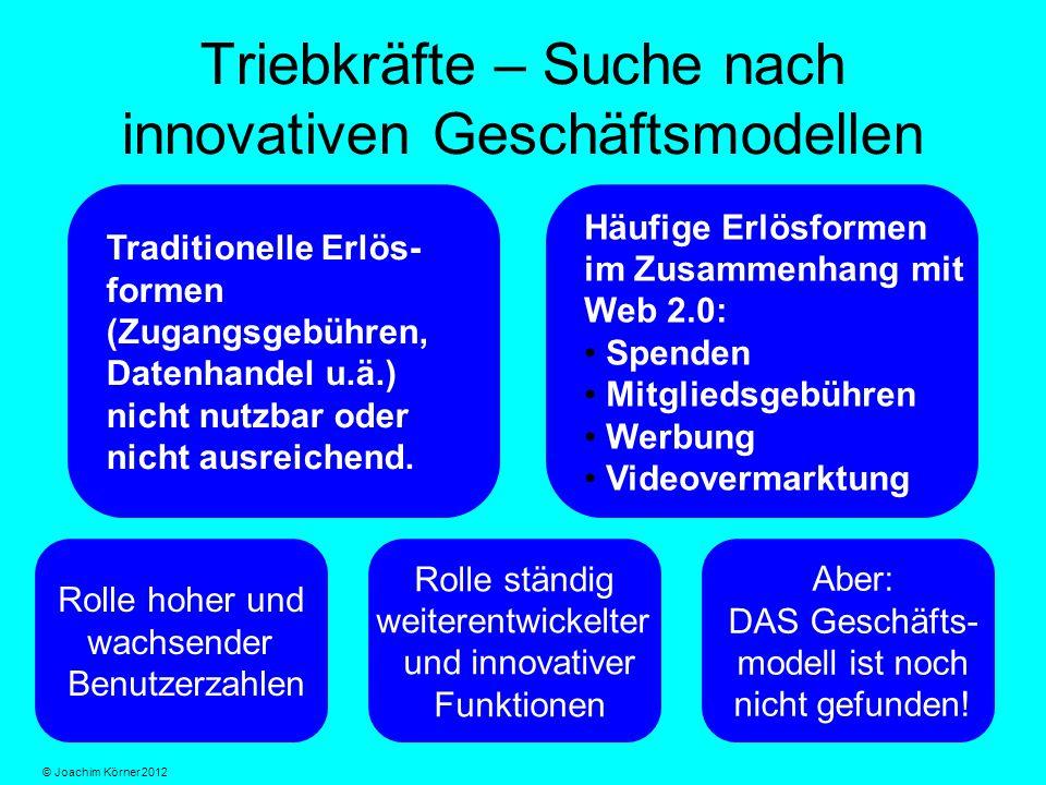 Triebkräfte – Suche nach innovativen Geschäftsmodellen Traditionelle Erlös- formen (Zugangsgebühren, Datenhandel u.ä.) nicht nutzbar oder nicht ausreichend.