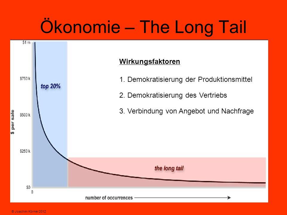 Ökonomie – The Long Tail Wirkungsfaktoren 1. Demokratisierung der Produktionsmittel 2.