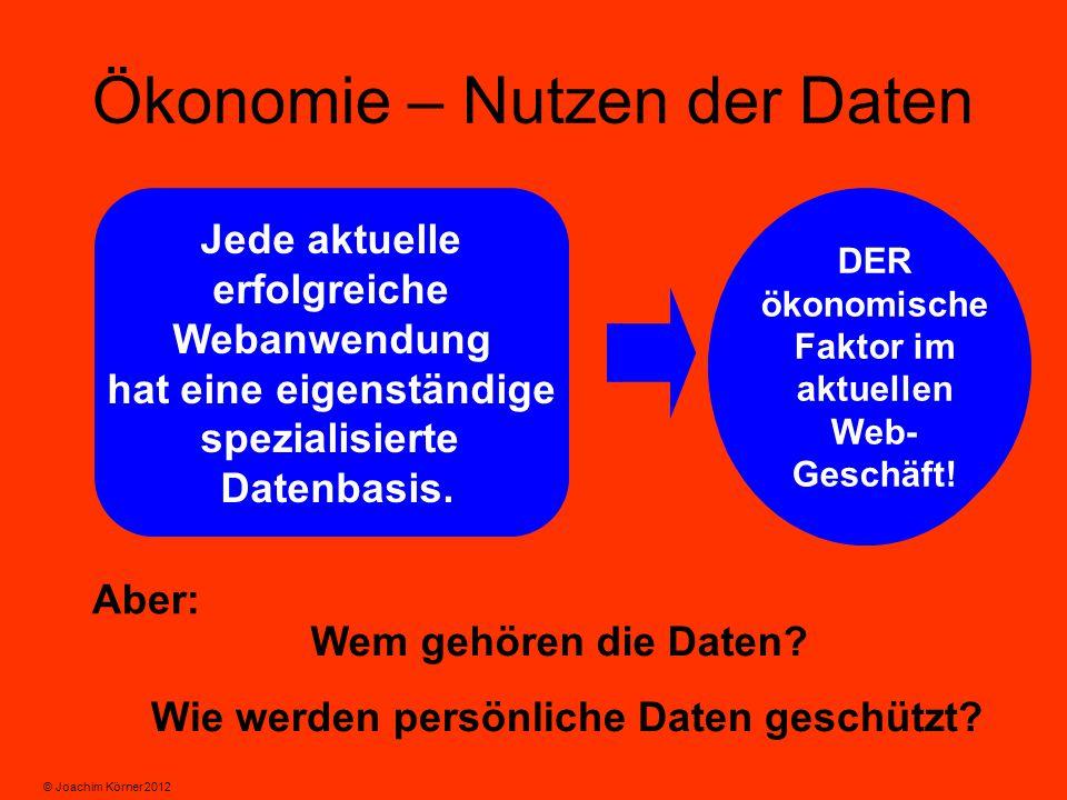 Ökonomie – Nutzen der Daten Jede aktuelle erfolgreiche Webanwendung hat eine eigenständige spezialisierte Datenbasis.