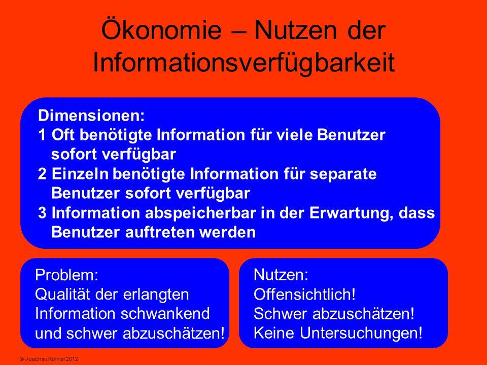 Ökonomie – Nutzen der Informationsverfügbarkeit Dimensionen: 1 Oft benötigte Information für viele Benutzer sofort verfügbar 2 Einzeln benötigte Information für separate Benutzer sofort verfügbar 3 Information abspeicherbar in der Erwartung, dass Benutzer auftreten werden Problem: Qualität der erlangten Information schwankend und schwer abzuschätzen.