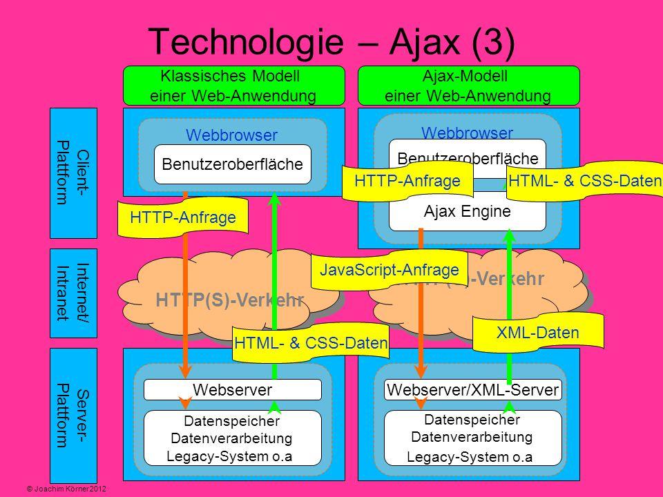 HTTP(S)-Verkehr Webserver Datenspeicher Datenverarbeitung Legacy-System o.a.