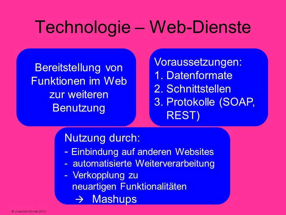 Technologie – Web-Dienste Bereitstellung von Funktionen im Web zur weiteren Benutzung Voraussetzungen: 1.