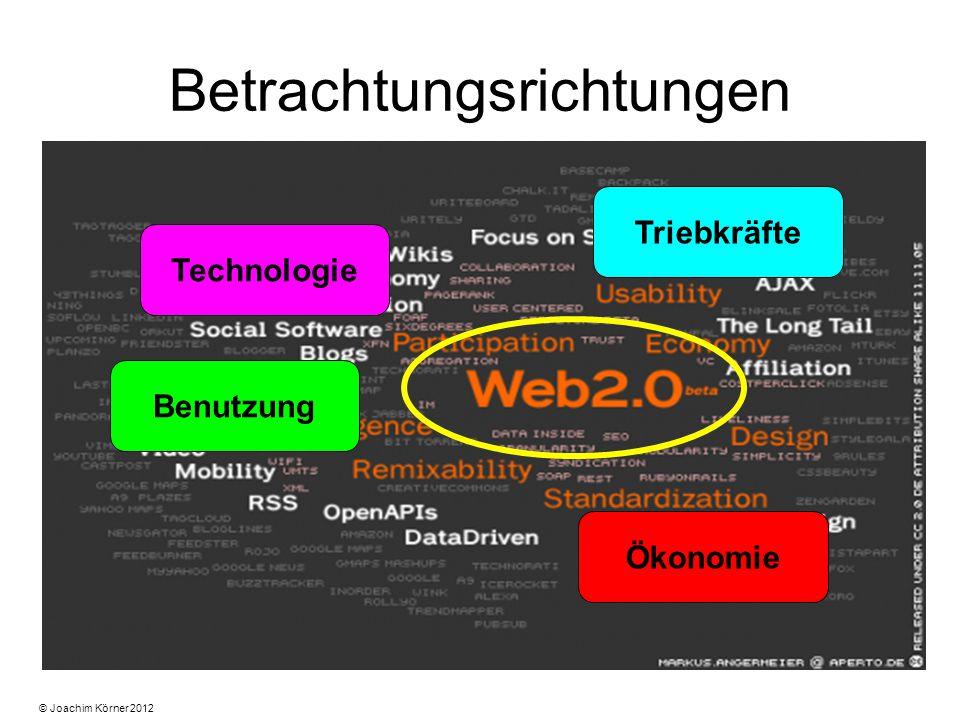 Betrachtungsrichtungen Technologie Benutzung Triebkräfte Ökonomie © Joachim Körner 2012