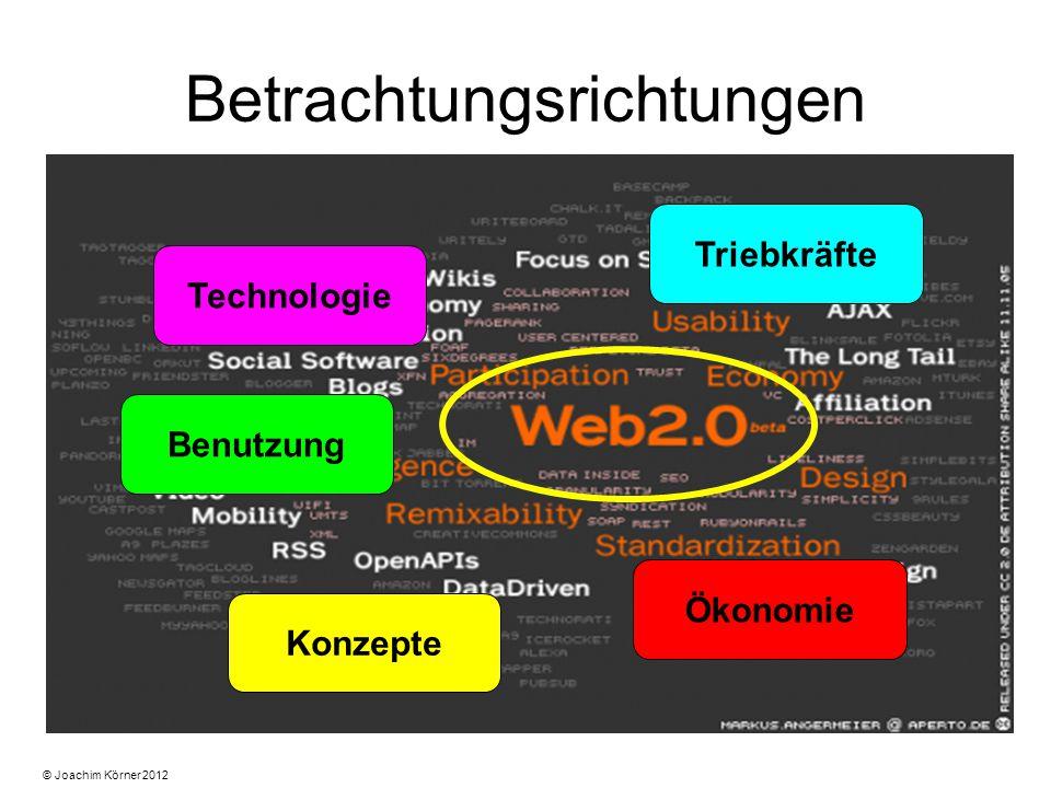 Betrachtungsrichtungen Technologie Benutzung Konzepte Ökonomie Triebkräfte © Joachim Körner 2012