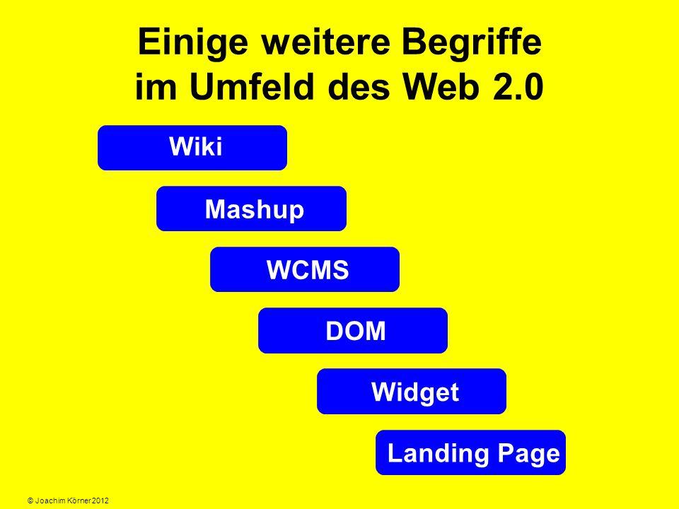 Einige weitere Begriffe im Umfeld des Web 2.0 Wiki Mashup WCMS DOM Widget Landing Page © Joachim Körner 2012