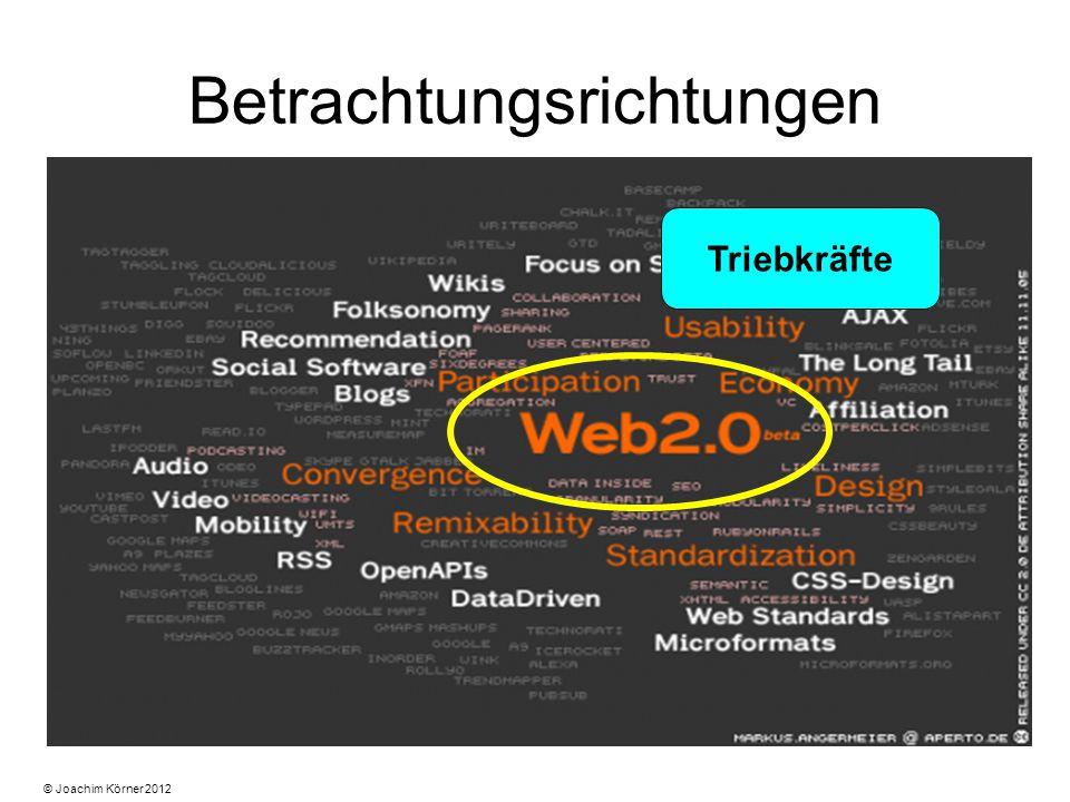 Technologie – Feeds (2) © Joachim Körner 2012