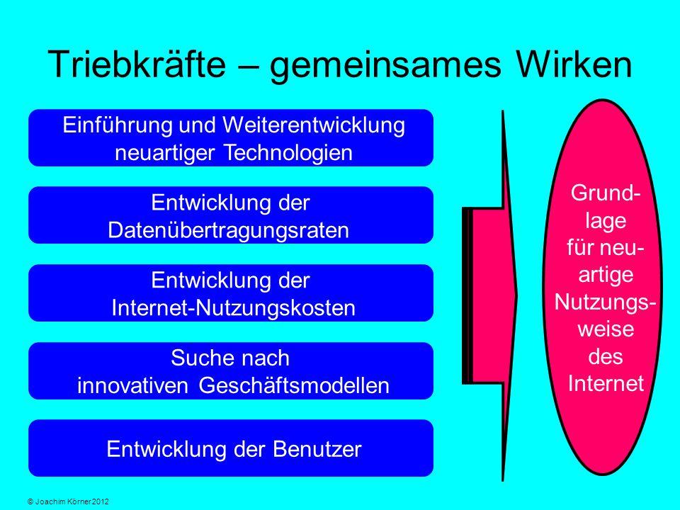 Betrachtungsrichtungen Ökonomie Triebkräfte Technologie © Joachim Körner 2012