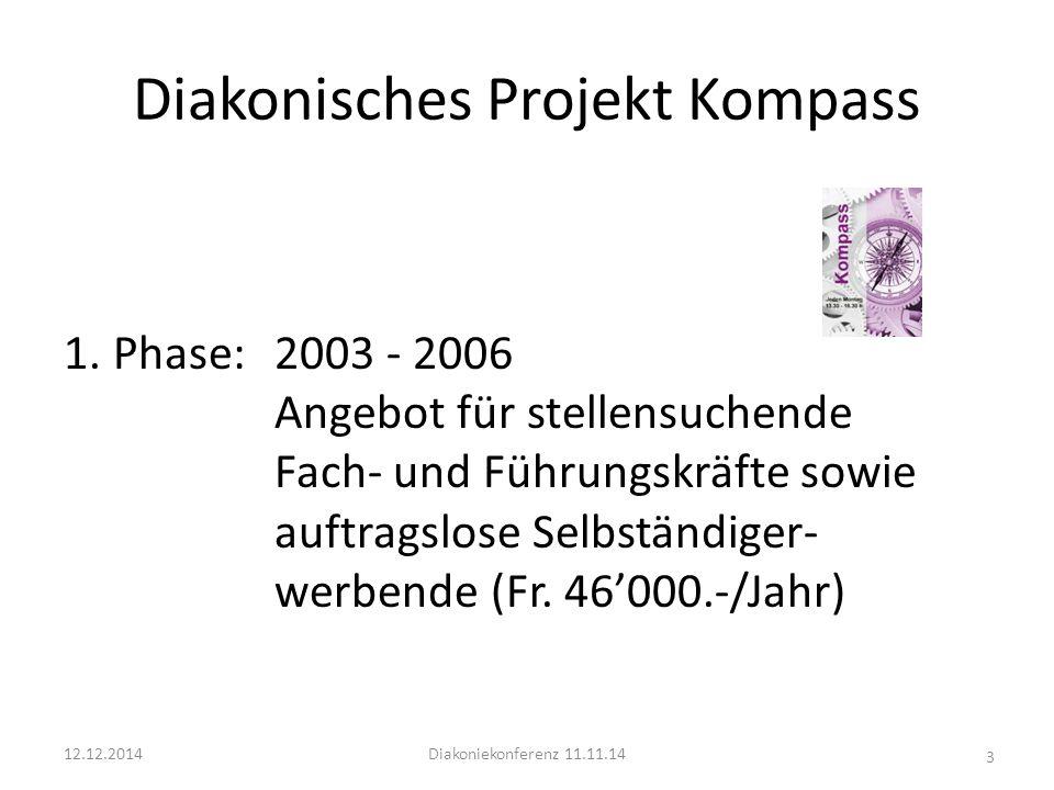 Diakonisches Projekt Kompass 1.