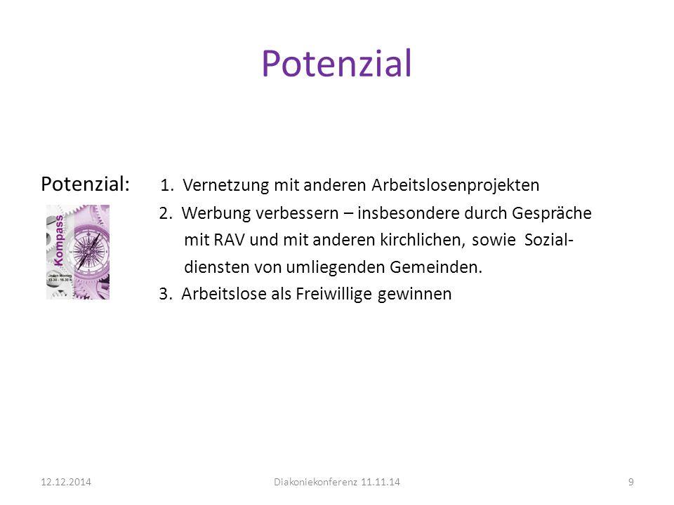 Potenzial Potenzial: 1.Vernetzung mit anderen Arbeitslosenprojekten 2.