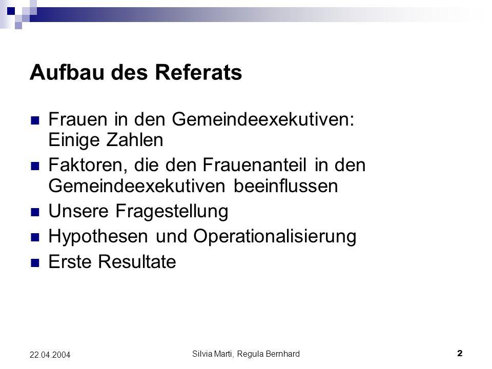 Silvia Marti, Regula Bernhard13 22.04.2004 Zusätzliche Hypothese 2 Stehen einer Lokalpartei eher zu wenig KandidatInnen für die Exekutive zur Verfügung, ist in dieser Partei der Frauenanteil in der Exekutive höher als bei Parteien ohne Rekrutierungsschwierigkeiten