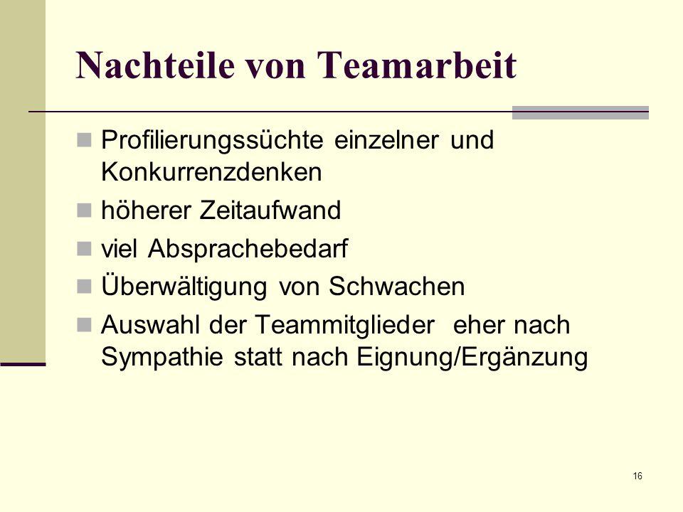 16 Nachteile von Teamarbeit Profilierungssüchte einzelner und Konkurrenzdenken höherer Zeitaufwand viel Absprachebedarf Überwältigung von Schwachen Auswahl der Teammitglieder eher nach Sympathie statt nach Eignung/Ergänzung