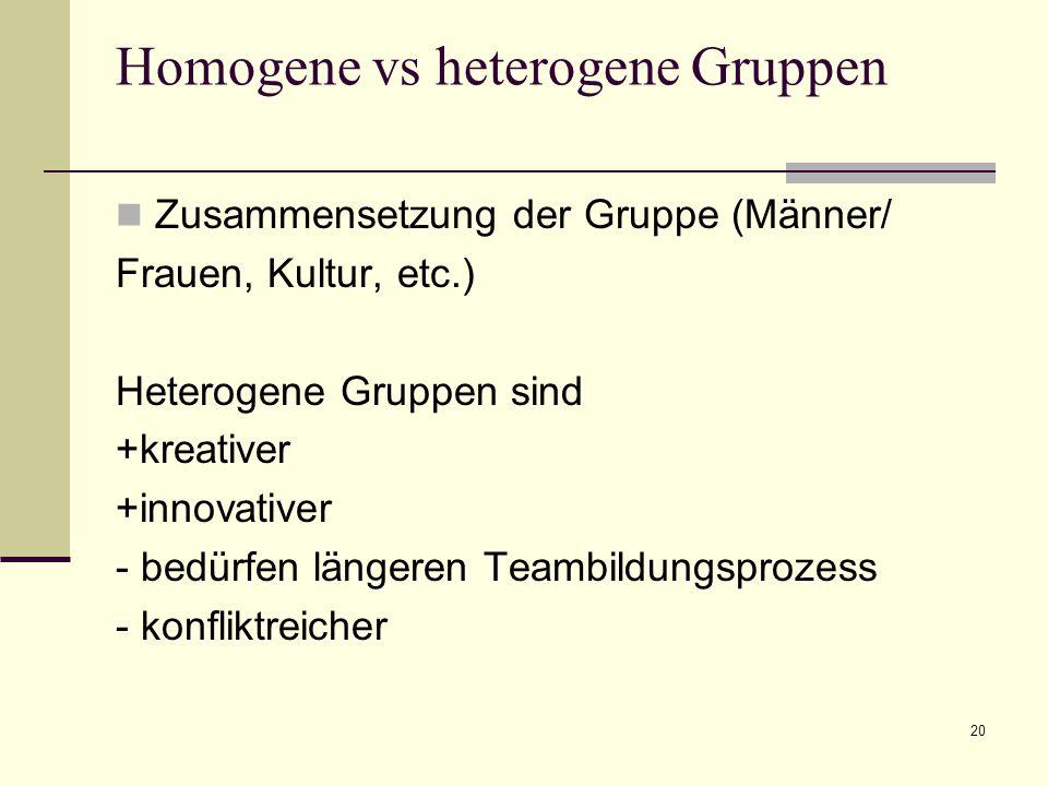 20 Homogene vs heterogene Gruppen Zusammensetzung der Gruppe (Männer/ Frauen, Kultur, etc.) Heterogene Gruppen sind +kreativer +innovativer - bedürfen längeren Teambildungsprozess - konfliktreicher
