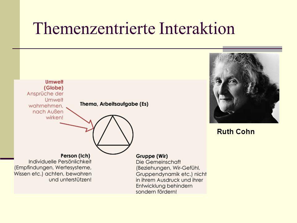 Themenzentrierte Interaktion Ruth Cohn