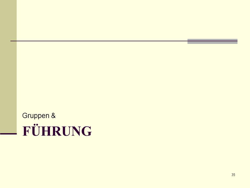 FÜHRUNG Gruppen & 35