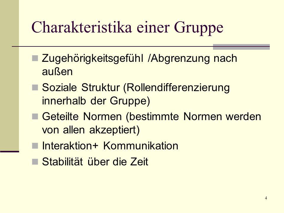4 Charakteristika einer Gruppe Zugehörigkeitsgefühl /Abgrenzung nach außen Soziale Struktur (Rollendifferenzierung innerhalb der Gruppe) Geteilte Normen (bestimmte Normen werden von allen akzeptiert) Interaktion+ Kommunikation Stabilität über die Zeit
