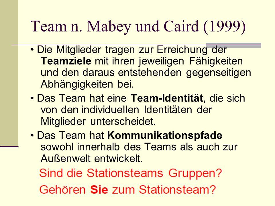 7 Team n.