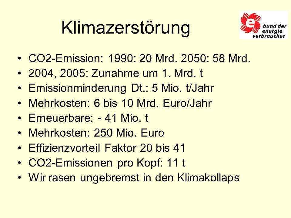 Klimazerstörung CO2-Emission: 1990: 20 Mrd. 2050: 58 Mrd.
