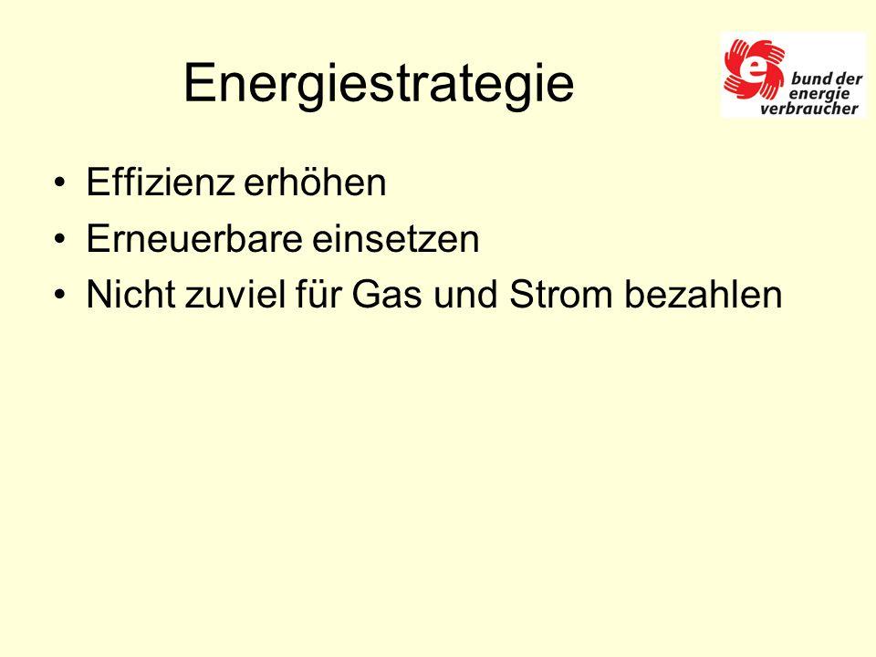 Energiestrategie Effizienz erhöhen Erneuerbare einsetzen Nicht zuviel für Gas und Strom bezahlen