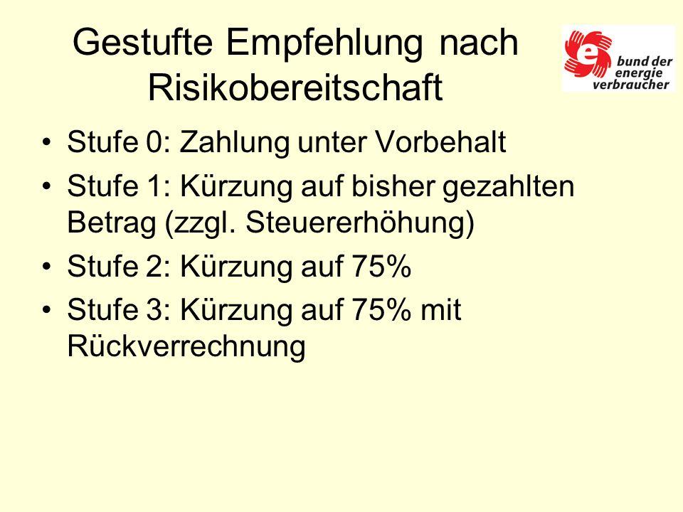 Gestufte Empfehlung nach Risikobereitschaft Stufe 0: Zahlung unter Vorbehalt Stufe 1: Kürzung auf bisher gezahlten Betrag (zzgl.
