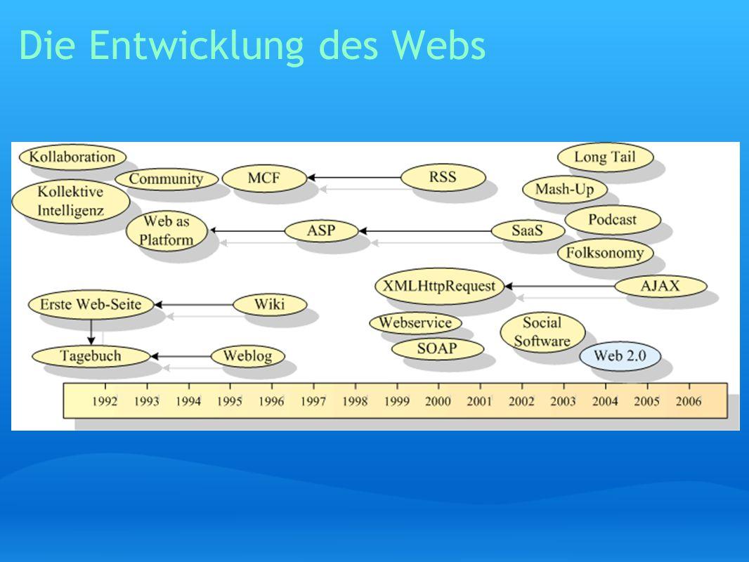 Anforderungen Es ergeben sich typische Forderungen an Anwendungen, die dem Begriff Web 2.0 zugeordnet werden: Es ist eine Internetanwendung, die schon mit einem durchschnittlichen System über einen Browser genutzt werden kann.Browser Seiten werden dynamisch erzeugt, nicht statisch geladen.