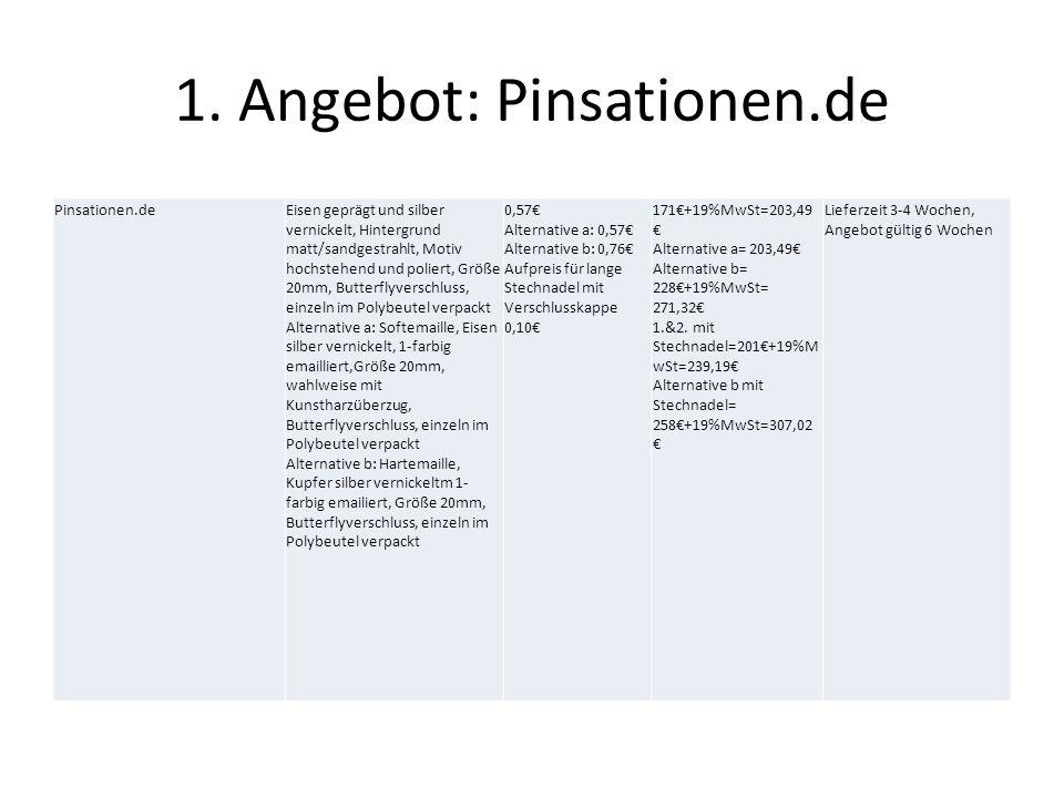 1. Angebot: Pinsationen.de Pinsationen.deEisen geprägt und silber vernickelt, Hintergrund matt/sandgestrahlt, Motiv hochstehend und poliert, Größe 20m