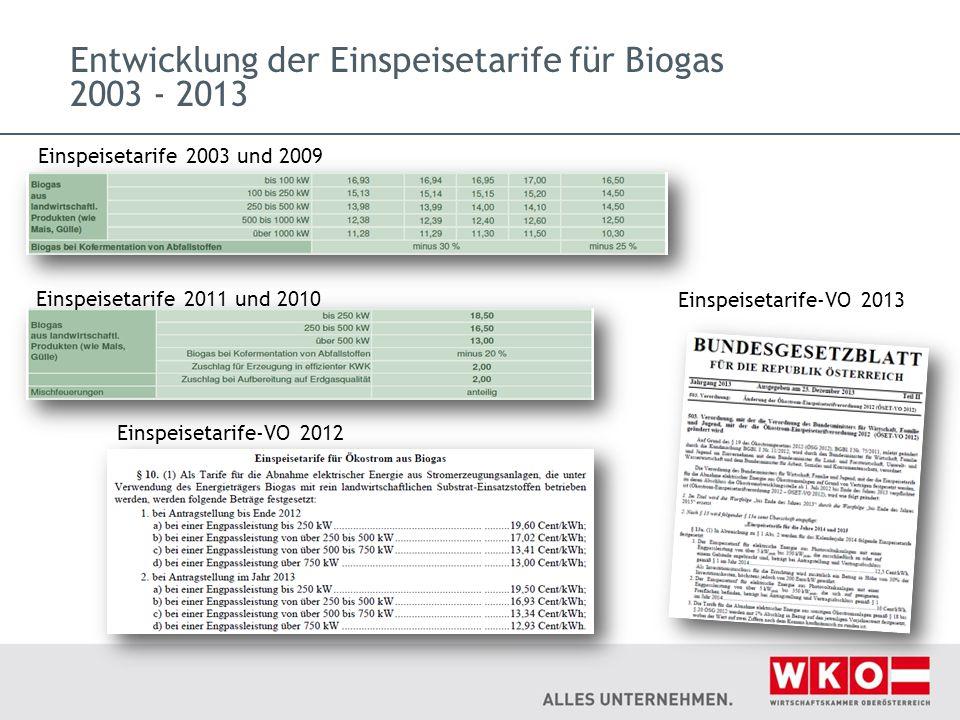 Entwicklung der Einspeisetarife für Biogas 2003 - 2013 Einspeisetarife 2011 und 2010 Einspeisetarife 2003 und 2009 Einspeisetarife-VO 2012 Einspeiseta