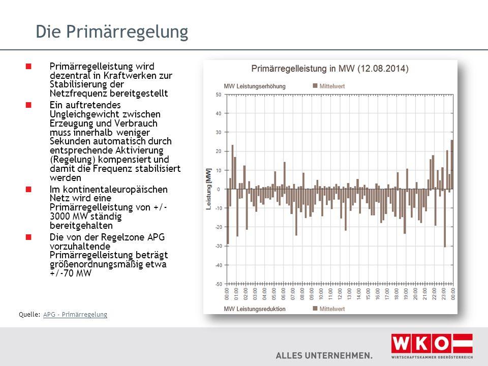 Die Primärregelung Primärregelleistung wird dezentral in Kraftwerken zur Stabilisierung der Netzfrequenz bereitgestellt Ein auftretendes Ungleichgewic