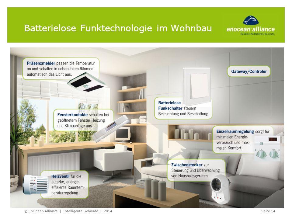 © EnOcean Alliance | Intelligente Gebäude | 2014Seite 14 Batterielose Funktechnologie im Wohnbau