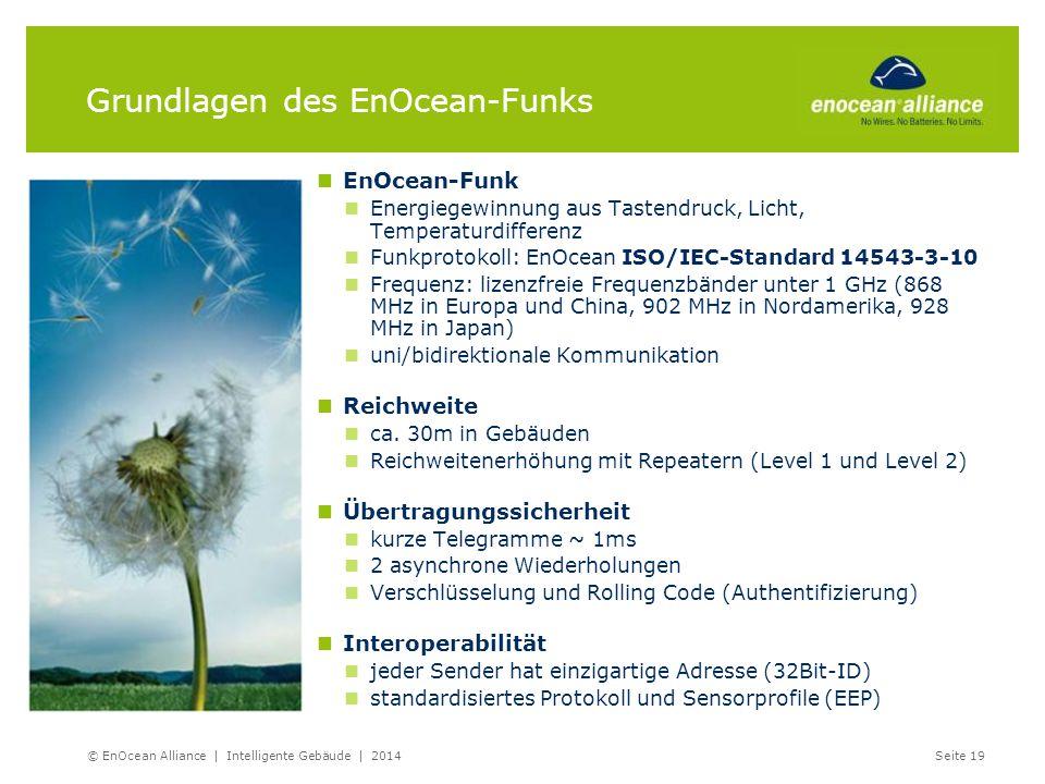 EnOcean-Funk Energiegewinnung aus Tastendruck, Licht, Temperaturdifferenz Funkprotokoll: EnOcean ISO/IEC-Standard 14543-3-10 Frequenz: lizenzfreie Fre